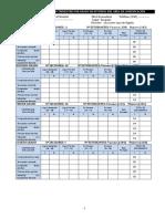 INFORME GLOBAL DEL ÁREA-1er trim.2015 (1).docx