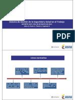 1 Presentacion SG - SST DECRETO 1072  DEL 26 DE MAYO DE 2015.pdf