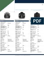 Comparação Fritadeiras Air Fryer SHStechnology da Delonghi