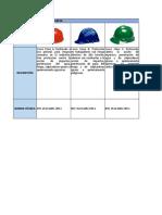 Matriz de EPP - Condiciones de Seguridad (1)