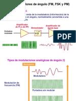 Demoduladores de Angulo