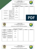 Plan de Accion Proyectos Transversales