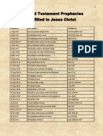351 Old Testament Prophecies Fulfilled in Jesus Christ1