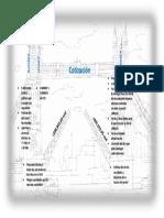 Mapa Cotización de Obras