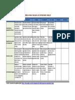Rúbrica_evaluar_exposiciones orales.pdf