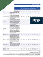 Broker Report -HCMSC