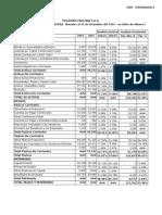 Sesion 24.2 - Analisis Comparativo Interno Ratios Financieros