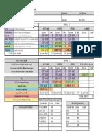 final course worksheet sheet1