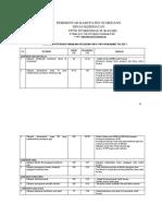 Tabel Identifikasi Masalah Keg Ukm 17