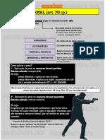 [Direito Penal] Concurso de Crimes 3