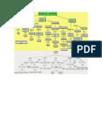 mapa coonceptual lenguaje quimico.docx
