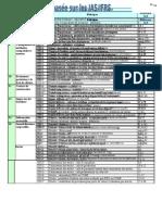 Grille de lecture des IAS/IFRS