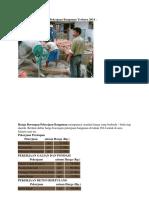 Daftar Harga Borongan Pekerjaan Bangunan Terbaru 2014