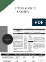 Caracterización de Biodiesel
