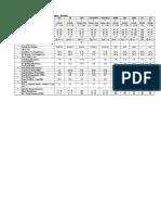 Annex_23_Charactristics of Different STP Processes Comparison