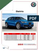 Fisa Alfa Romeo Stelvio Inclusiv QV - Februarie2018