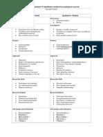 done quantitative VS qualitative.docx