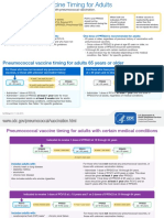 Pneumococcal Vaccine Timing for Adults