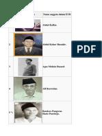 Daftar Anggota Bpupki-ppki Browse Home Sghkjg