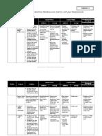 Format - 4 -(Skl) Audit Evaluasi Pelaksanaan Pemenuhan Mutu