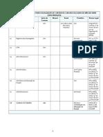DOCUMENTOS NECESSÁRIOS PARA FISCALIZAÇÃO DE CONTRATOS COM USO EXCLUSIVO DE MÃO-DE-OBRA (TERCEIRIZAÇÃO).doc