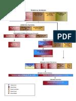 O_rganos_judiciales_y_competencias_compl.pdf