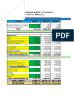 13.1 Elaboración de Presupuesto Sena