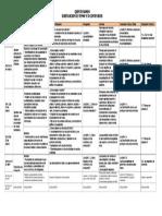 Dosificacion 4 Bimestre p5 2017-2018