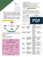 311359511-Elementos-de-La-Comunicacion-haydee-Victoria-Paredes-Giraldo.docx