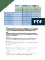 Unidades de Medicion de Informacion.
