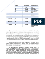 Medidas  de Informacion PDF