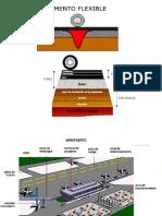 Paquete Estructural Del Aeropuerto Pavimento Flexible