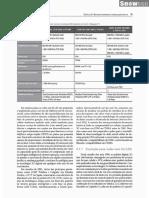 Comunicacoes Sem Fio - Principios e Praticas - Theodore S. Rappaport 2.Ed_Parte20
