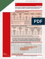 longueurs de recouvrement.pdf