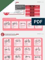 Clasificacion de Bicicletas