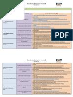 Bitácora para la Integración de las Fuentes de Información.docx
