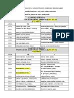 Murcia_distribucion_opositores_AUX-L_154AB89SD658.pdf