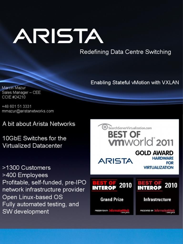 Arista VXLAN Technical Overview | Network Interface