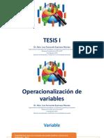 Unidad 1 Operacionalización de Variables