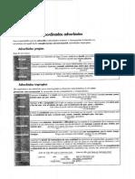 Adverbiales Cuadro