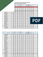 Basedata TTU (Sekolah, Puskesmas dan Pasar).pdf