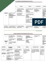 English Yearly Scheme Year 4 Sk 2014