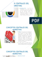 3. Gestión Empresarial II Precio Plaza Producto y Promoción