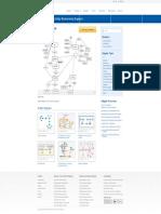 Online Job Portal ( Entity Relationship Diagram) _ Creately