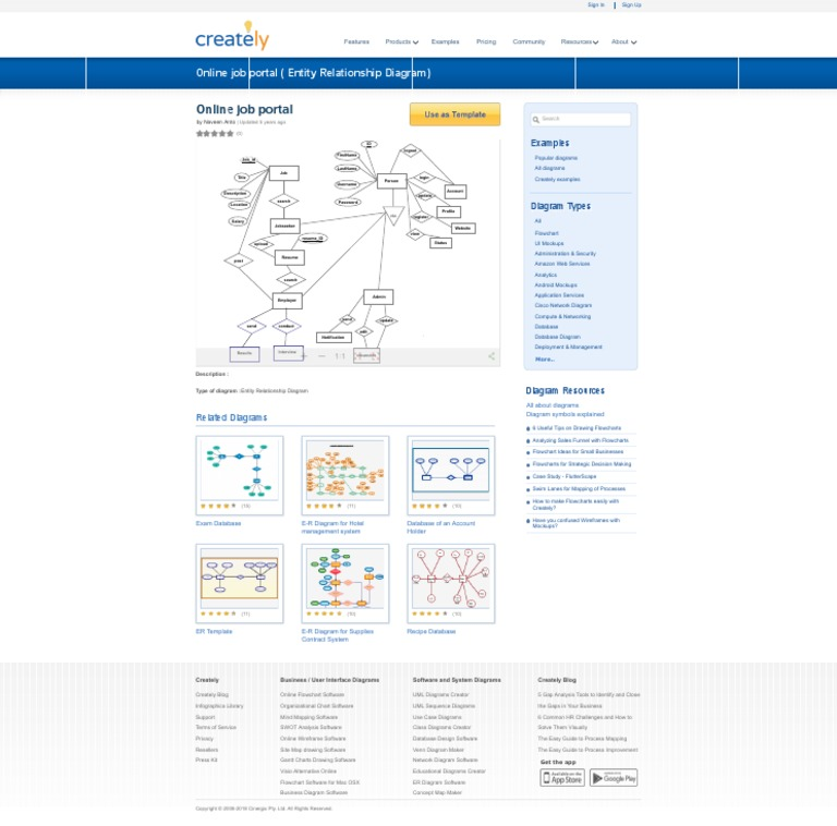 Online Job Portal Entity Relationship Diagram Creately Databases User Computing