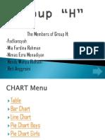 Group H . Chart.pptx