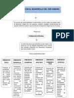 Laura Salazar Act1.1 M-Conceptual