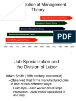History Evolution of Management