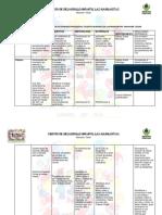 Cronograma Actividades 2018. (1) (Fabiola Zuleta Plata)