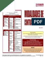 MODALIDADES DE CONTRATACIÓN  2014_01 v2